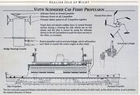 Ship propulsion system [Hendy]