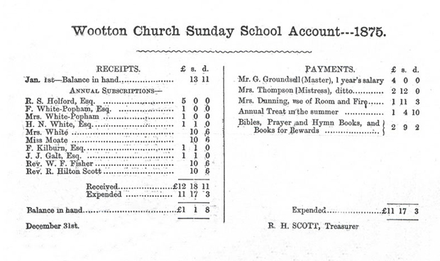 Picture of Wootton Church Sunday School Accounts 1875